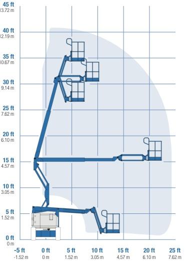 диаграмма подъёмника коленчатого Genie Z 34\22