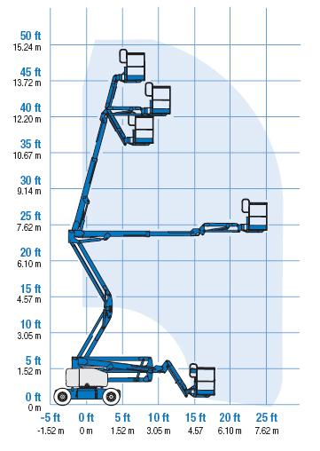 Диаграмма работы коленчатого подъёмника Genie Z-45:25J DC
