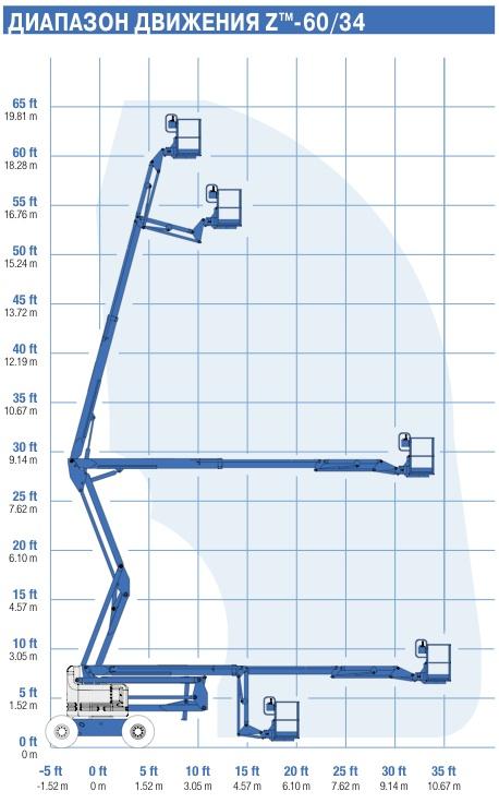 Коленчатый подъёмник Genie Z 60\34
