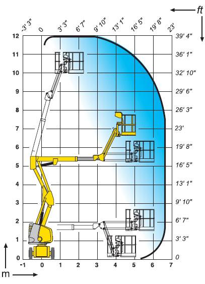 коленчатый подъёмник Hаulоttе НA 12 IP