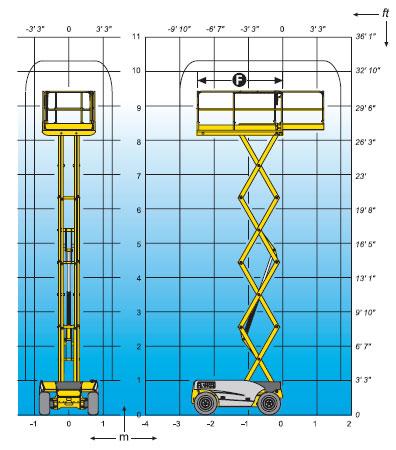 Ножничный подъёмник Haulotte Compact 12 DX