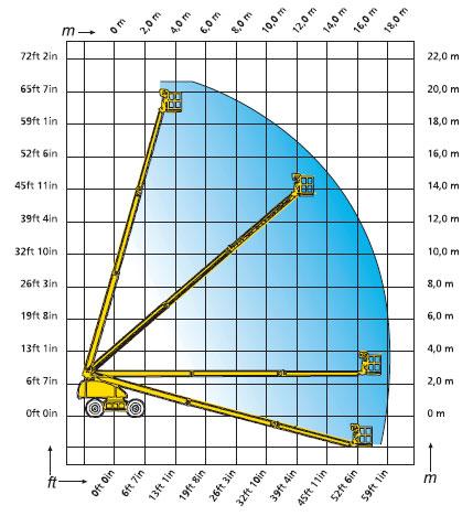 Телескопический подъёмник Haulotte H 21 TX