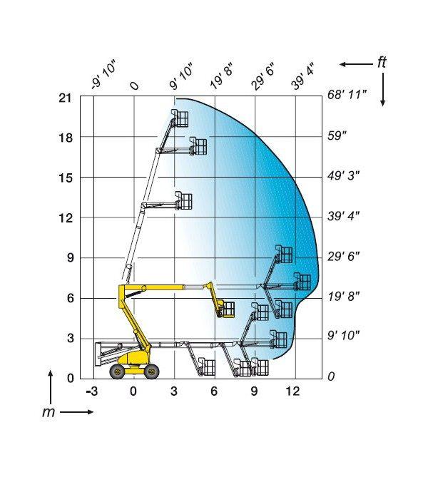 Коленчатый подъёмник Haulotte HA 20 PX