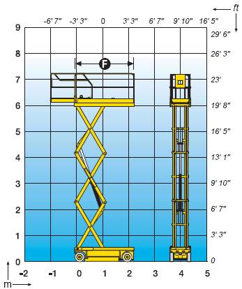 Ножничный подъёмник Haulotte Optimum 8