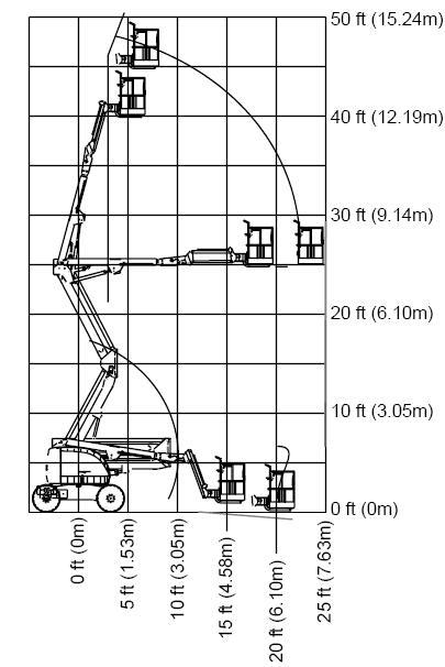 Коленчатый подъёмник JLG 450 AJ