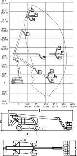 Коленчатый подъёмник JLG 800 AJ