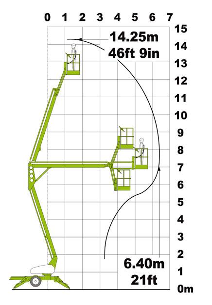 Размеры коленчатого прицепного подъёмника Nifty 140