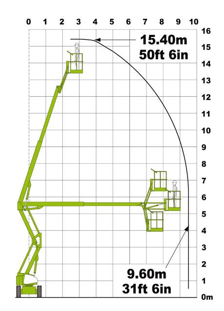 Аренда коленчатого подъёмника Nifty HR 15 N