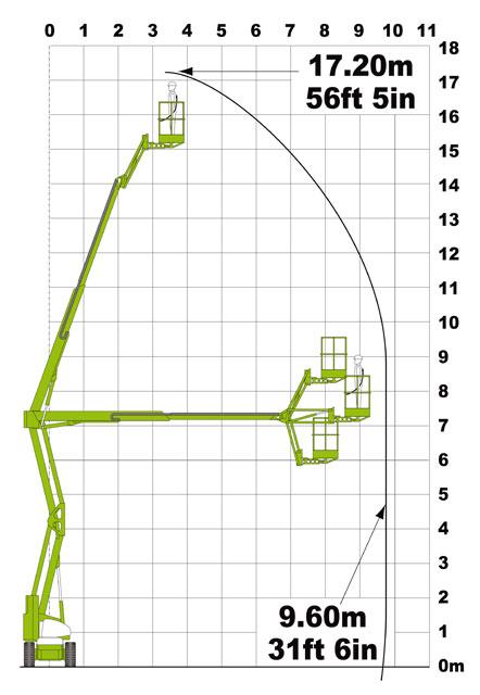 Диаграмма работы коленчатого подъёмника Nifty HR 17 N