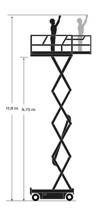 аренда ножничного подъёмника 12 метров