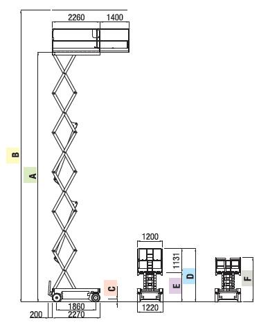 Аренда электрического ножничного подъёмника ITECO IT 12122